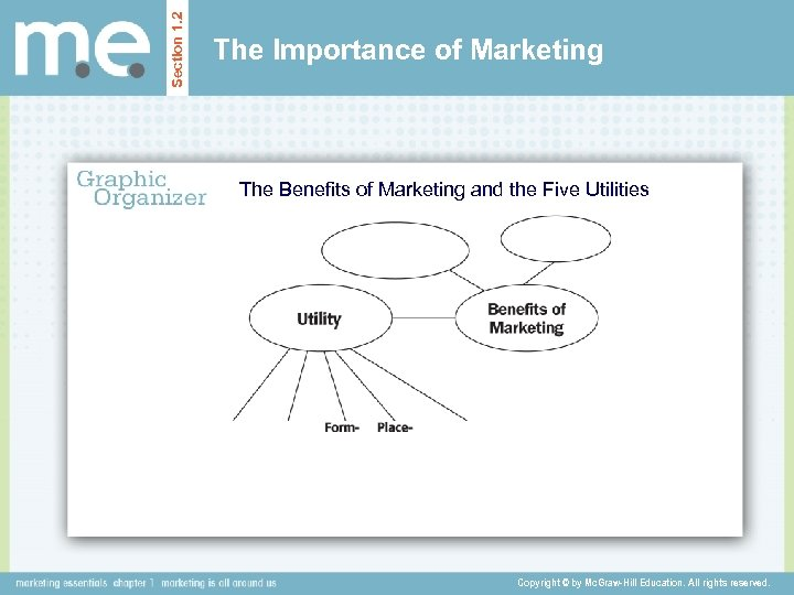 Section 1. 2 The Importance of Marketing The Benefits of Marketing and the Five