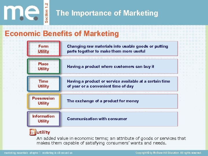 Section 1. 2 The Importance of Marketing Economic Benefits of Marketing Form Utility Changing