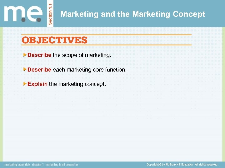 Section 1. 1 Marketing and the Marketing Concept Describe the scope of marketing. Describe