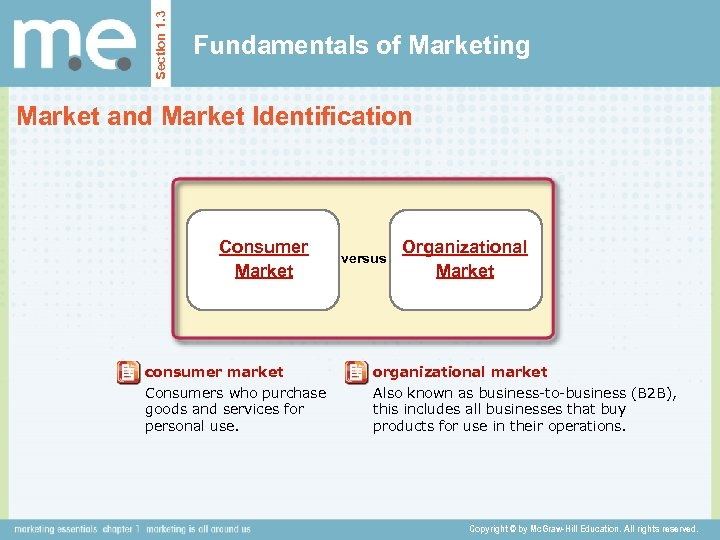 Section 1. 3 Fundamentals of Marketing Market and Market Identification Consumer Market consumer market