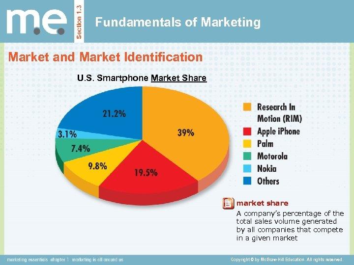 Section 1. 3 Fundamentals of Marketing Market and Market Identification U. S. Smartphone Market