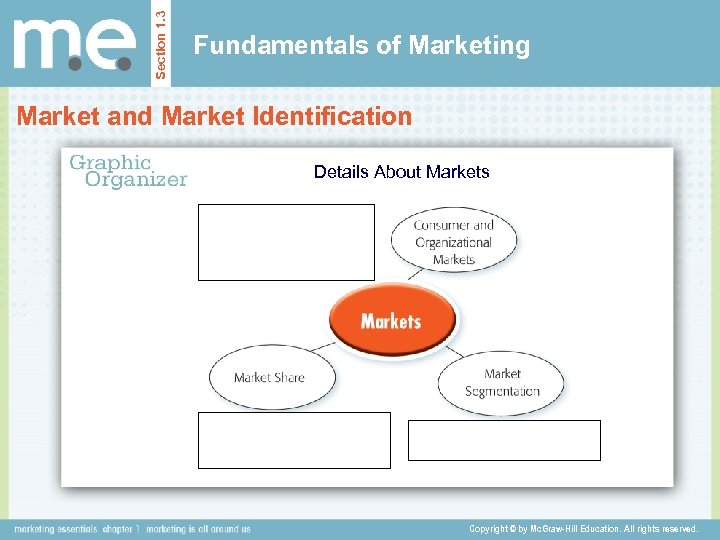 Section 1. 3 Fundamentals of Marketing Market and Market Identification Details About Markets Copyright