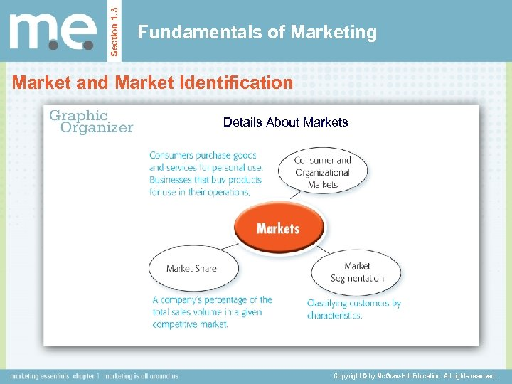 Section 1. 3 Fundamentals of Marketing Market and Market Identification Details About Markets .