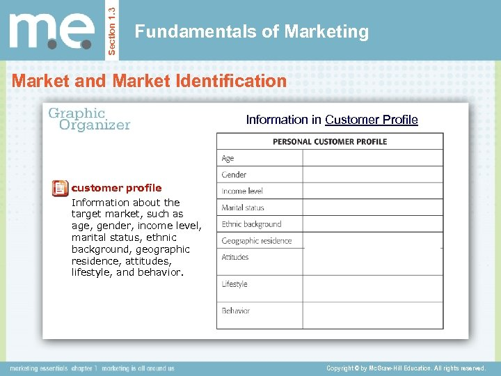 Section 1. 3 Fundamentals of Marketing Market and Market Identification Information in Customer Profile