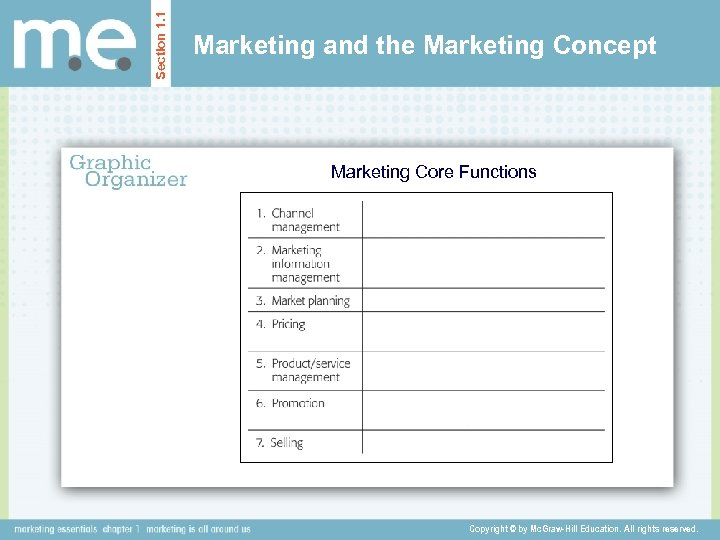 Section 1. 1 Marketing and the Marketing Concept Marketing Core Functions Copyright © by