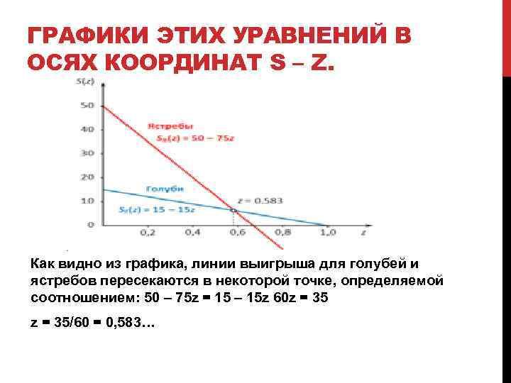 ГРАФИКИ ЭТИХ УРАВНЕНИЙ В ОСЯХ КООРДИНАТ S – Z. Как видно из графика, линии