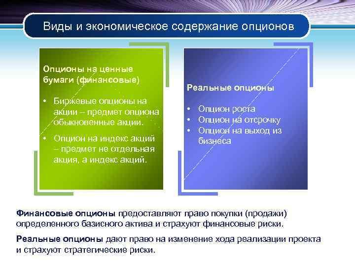 Структура Опциона