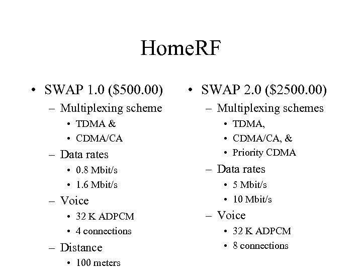 Home. RF • SWAP 1. 0 ($500. 00) • SWAP 2. 0 ($2500. 00)