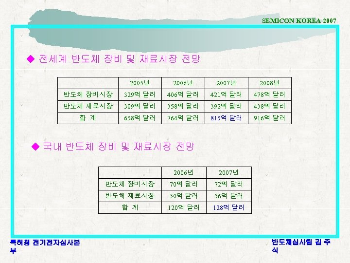 SEMICON KOREA 2007 ◆ 전세계 반도체 장비 및 재료시장 전망 2005년 2006년 2007년 2008년
