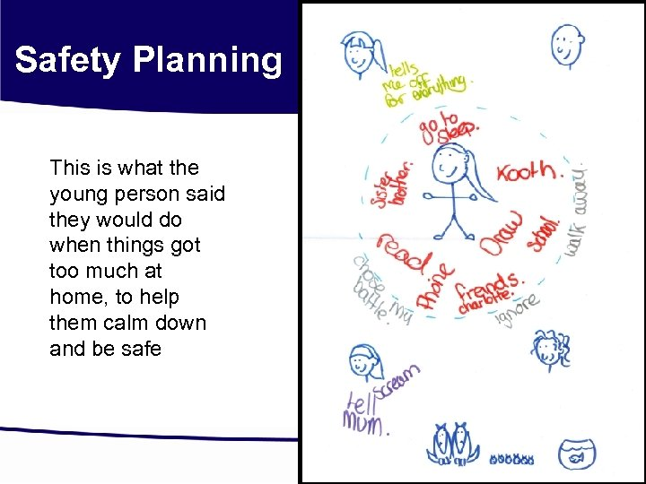 Safety Planning This is what the young person said they would do when things