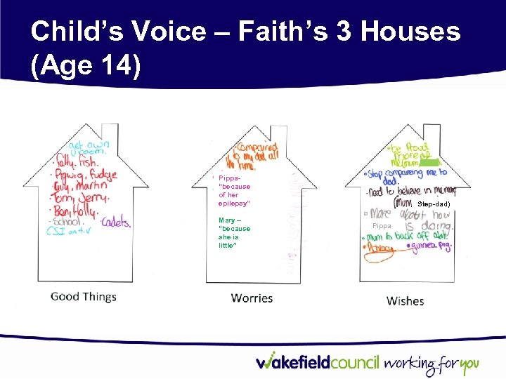 "Child's Voice – Faith's 3 Houses (Age 14) Pippa- ""because of her epilepsy"" Mary"