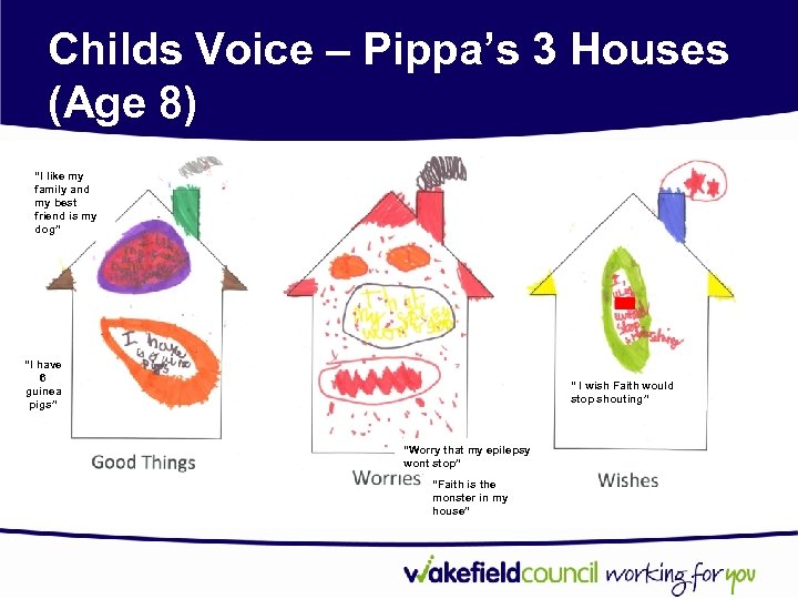 """Childs Voice – Pippa's 3 Houses (Age 8) """"I like my family and my"""