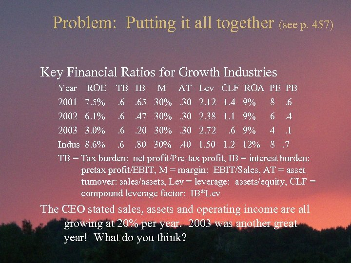 Problem: Putting it all together (see p. 457) Key Financial Ratios for Growth Industries