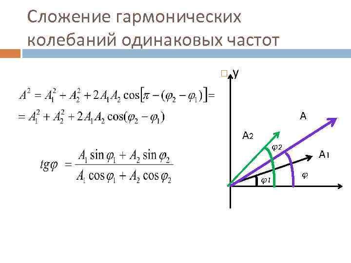 Сложение гармонических колебаний одинаковых частот у А А 2 φ2 φ1 А 1 φ