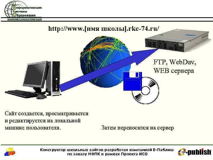 http: //www. [имя школы]. rkc-74. ru/ FTP, Web. Dav, WEB сервера Сайт создается, просматривается