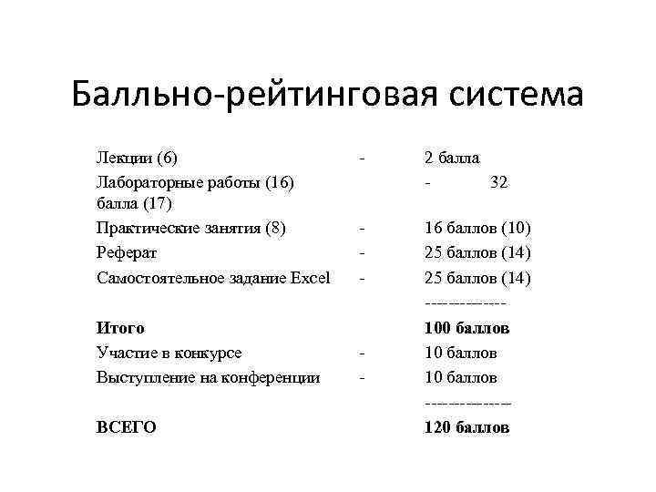 Балльно-рейтинговая система Лекции (6) Лабораторные работы (16) балла (17) Практические занятия (8) Реферат Самостоятельное