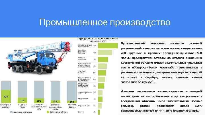 Промышленное производство Промышленный комплекс является основой региональной экономики, в его состав входят свыше 230