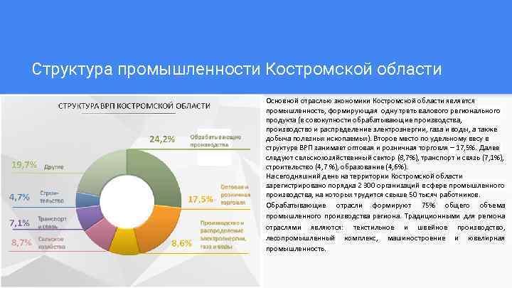 Структура промышленности Костромской области Основной отраслью экономики Костромской области является промышленность, формирующая одну треть