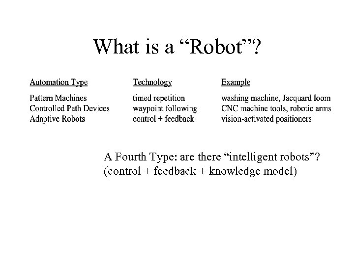 """What is a """"Robot""""? A Fourth Type: are there """"intelligent robots""""? (control + feedback"""