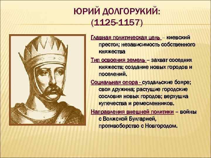 ЮРИЙ ДОЛГОРУКИЙ: (1125 -1157) Главная политическая цель – киевский престол; независимость собственного княжества Тип