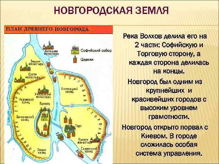 НОВГОРОДСКАЯ ЗЕМЛЯ Река Волхов делила его на 2 части: Софийскую и Торговую сторону, а