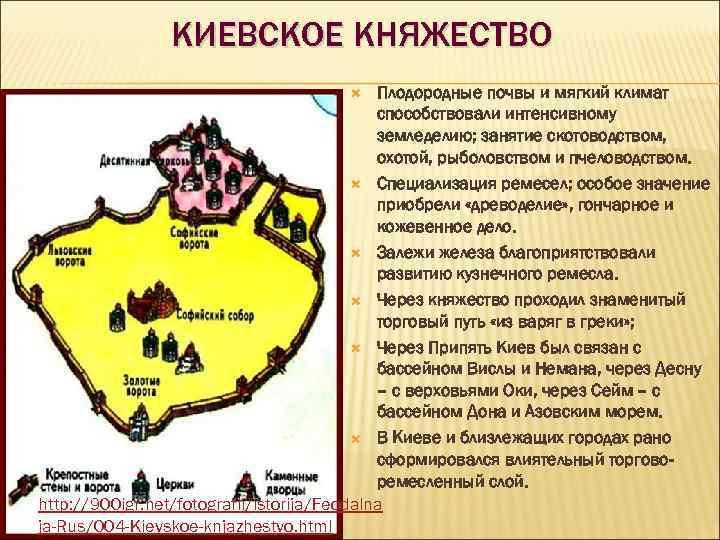 КИЕВСКОЕ КНЯЖЕСТВО Плодородные почвы и мягкий климат способствовали интенсивному земледелию; занятие скотоводством, охотой, рыболовством