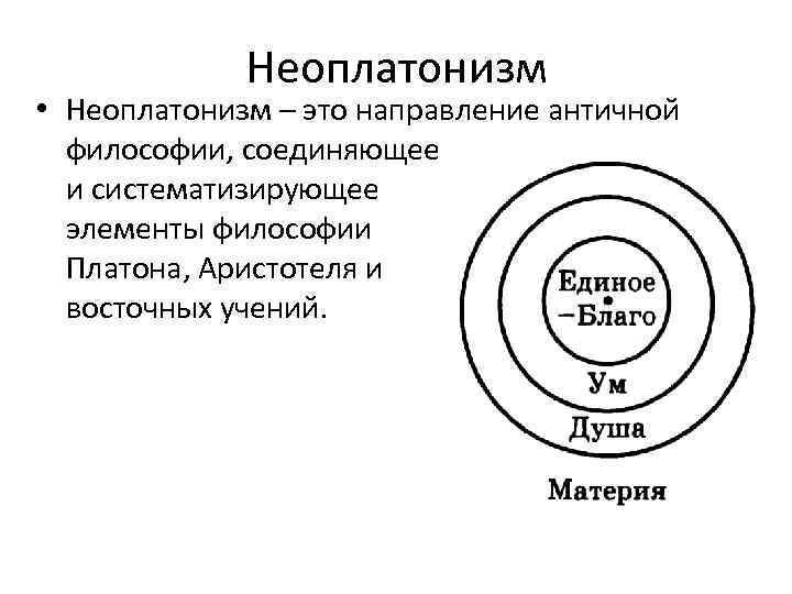 Неоплатонизм • Неоплатонизм – это направление античной философии, соединяющее и систематизирующее элементы философии Платона,