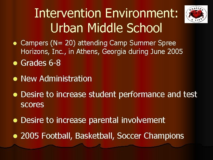 Intervention Environment: Urban Middle School l Campers (N= 20) attending Camp Summer Spree Horizons,