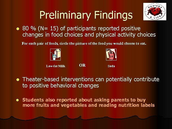 Preliminary Findings l 80 % (N= 15) of participants reported positive changes in food