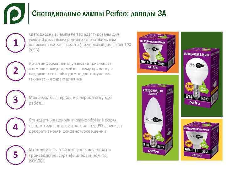 Светодиодные лампы Perfeo: доводы ЗА 1 Светодиодные лампы Perfeo адаптированы для условий российских регионов