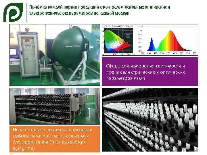 Приёмка каждой партии продукции с контролем основных оптических и электротехнических параметров по каждой модели