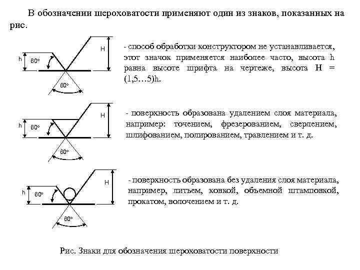 Каким знаком обозначают шероховатость поверхности