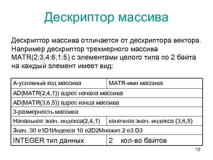Дескриптор массива отличается от дескриптора вектора. Например дескриптор трехмерного массива МАТR(2: 3, 4: 6,