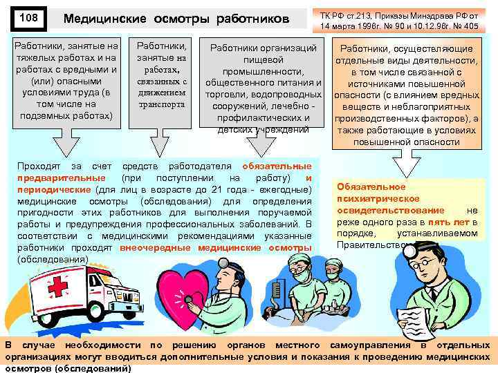 108 Медицинские осмотры работников Работники, занятые на тяжелых работах и на работах с вредными