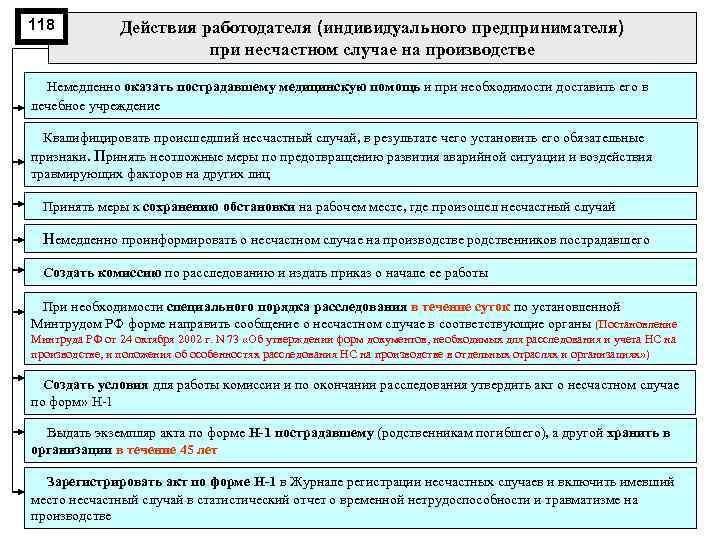 118 Действия работодателя (индивидуального предпринимателя) при несчастном случае на производстве Немедленно оказать пострадавшему медицинскую
