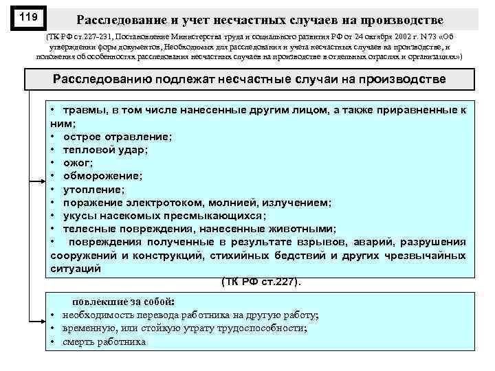 119 Расследование и учет несчастных случаев на производстве (ТК РФ ст. 227 231, Постановление