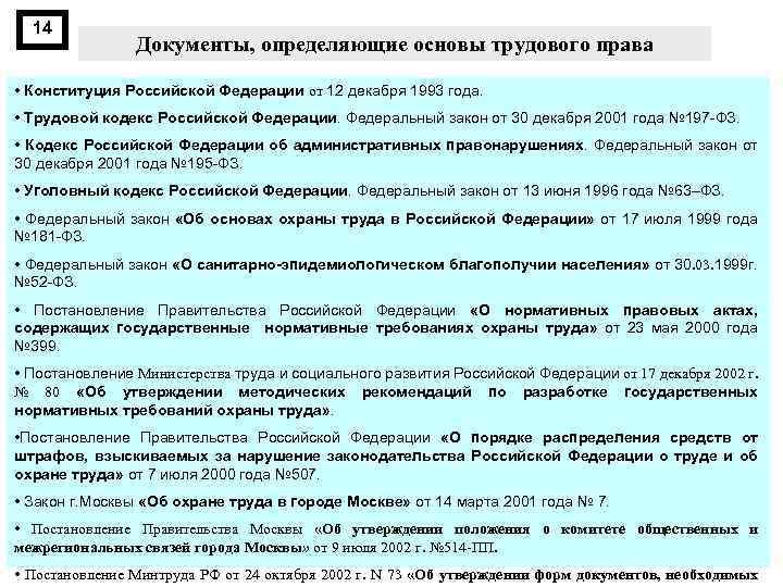 14 Документы, определяющие основы трудового права • Конституция Российской Федерации от 12 декабря 1993