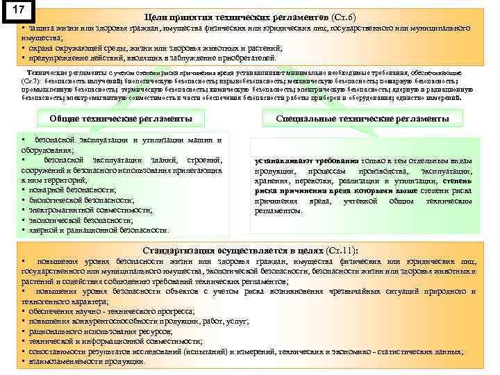 17 Цели принятия технических регламентов (Ст. 6) • защита жизни или здоровья граждан, имущества