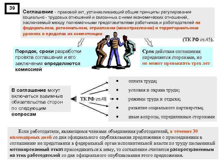 39 Соглашение - правовой акт, устанавливающий общие принципы регулирования социально - трудовых отношений и