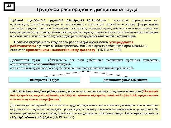 44 Трудовой распорядок и дисциплина труда Правила внутреннего трудового распорядка организации локальный нормативный акт