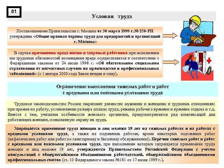 81 Условия труда Постановлением Правительства г. Москвы от 30 марта 1999 г. № 250
