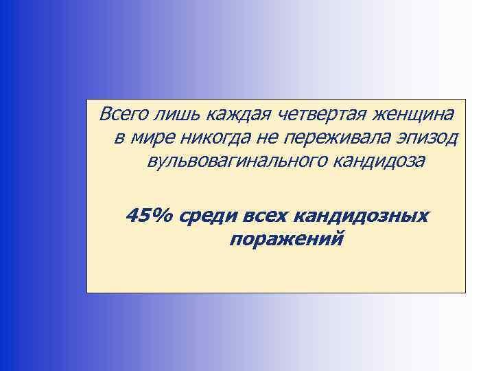 Всего лишь каждая четвертая женщина в мире никогда не переживала эпизод вульвовагинального кандидоза 45%