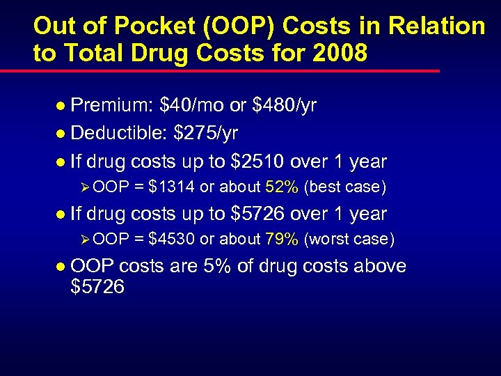 Out of Pocket (OOP) Costs in Relation to Total Drug Costs for 2008 l