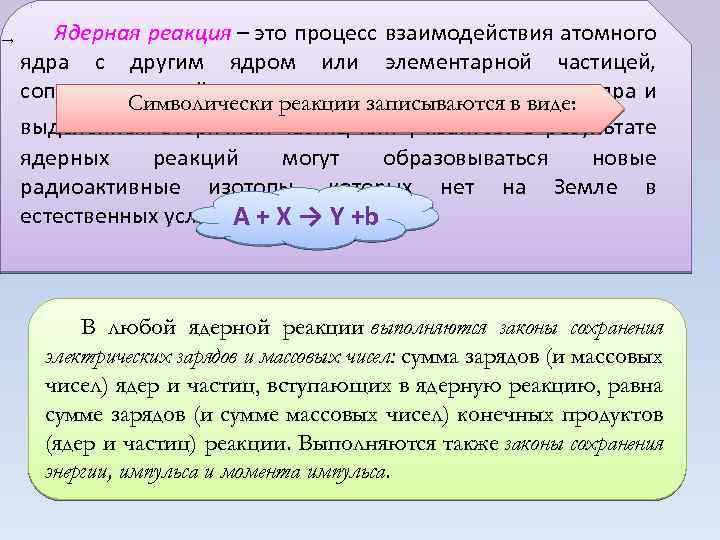 Ядерная реакция – это процесс взаимодействия атомного ядра с другим ядром или элементарной частицей,