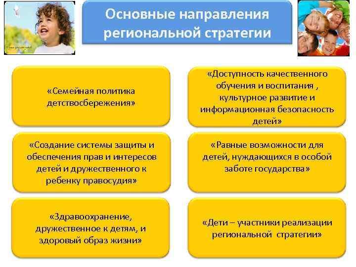 Основные направления региональной стратегии «Семейная политика детствосбережения» «Создание системы защиты и обеспечения прав и
