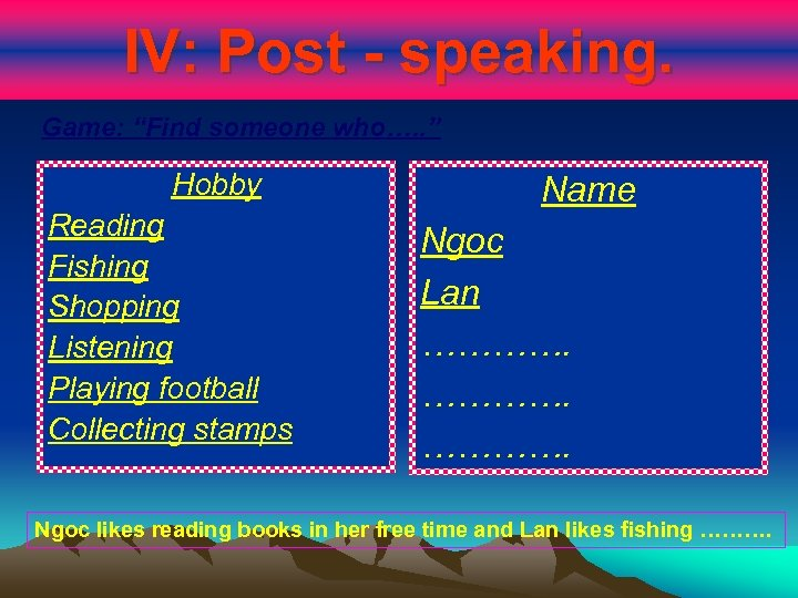 """IV: Post - speaking. Game: """"Find someone who…. . """" Hobby Reading Fishing Shopping"""