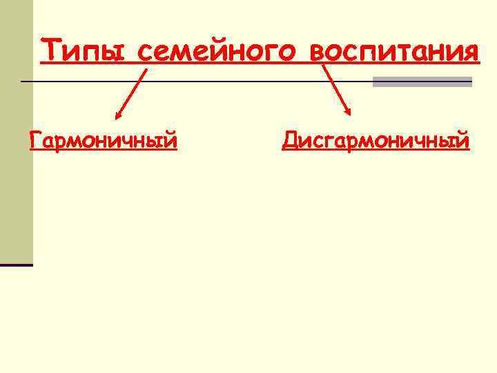 Типы семейного воспитания Гармоничный Дисгармоничный