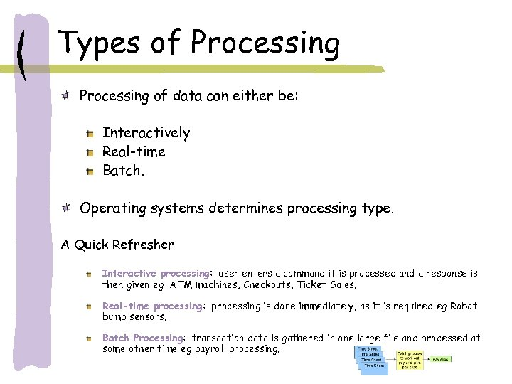 Types of Processing of data can either be: Interactively Real-time Batch. Operating systems determines