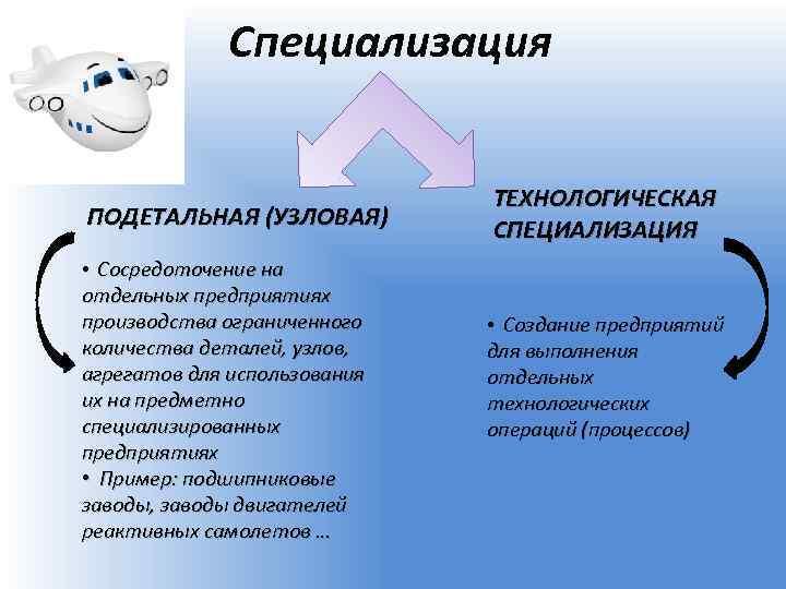 Специализация ПОДЕТАЛЬНАЯ (УЗЛОВАЯ) ТЕХНОЛОГИЧЕСКАЯ СПЕЦИАЛИЗАЦИЯ • Сосредоточение на отдельных предприятиях производства ограниченного количества деталей,