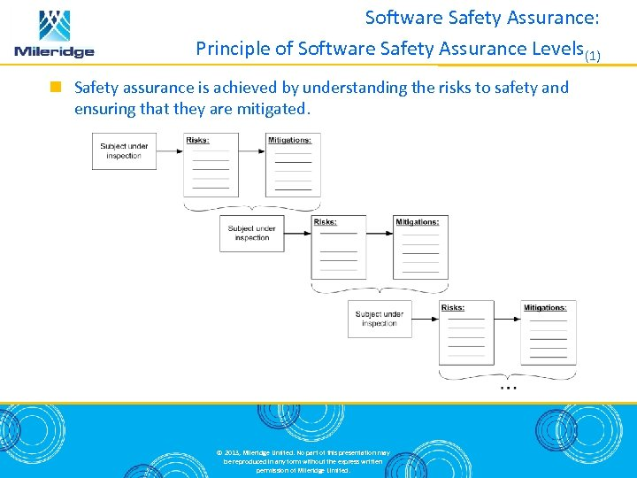 Software Safety Assurance: Principle of Software Safety Assurance Levels(1) Safety assurance is achieved by